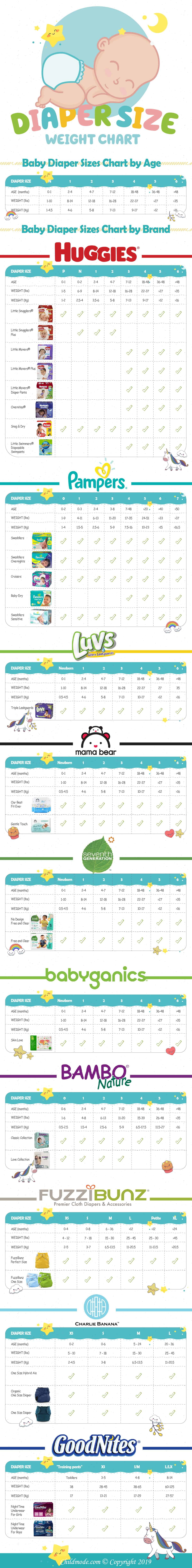 Diaper Size - Weight Chart_final