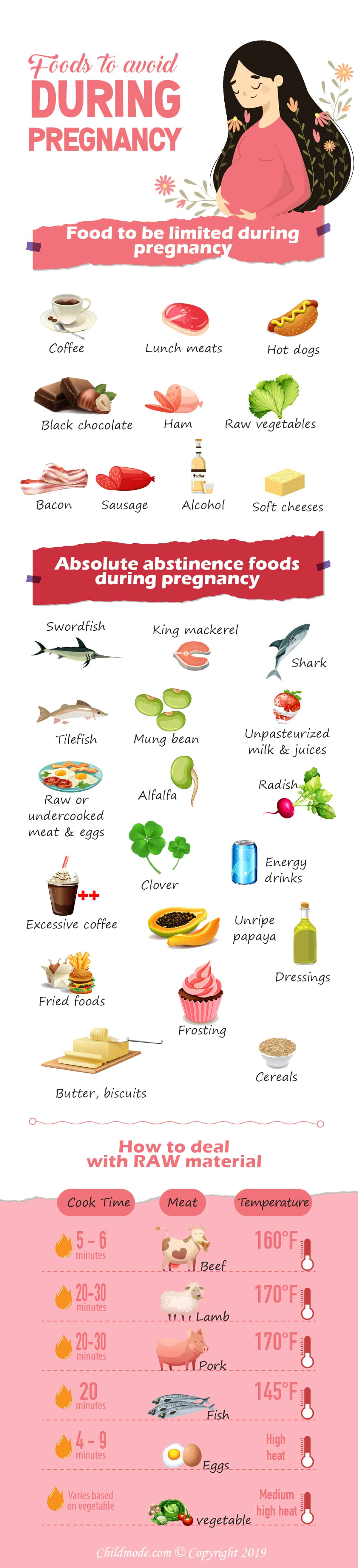 food avoid during pregnancy_final