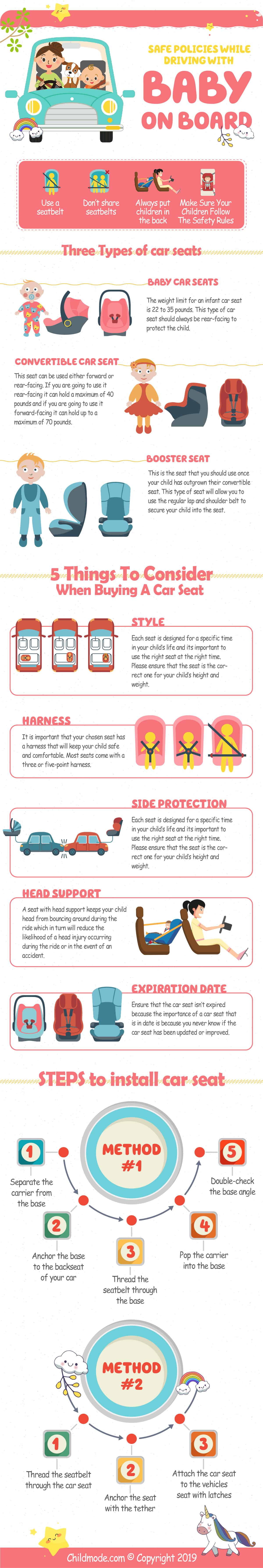 How To Be Safe With Your Baby On Car